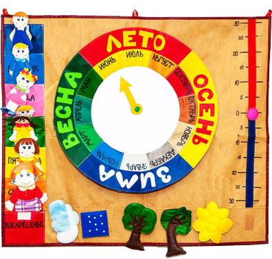 Календарь природы своими руками для детской фото 97