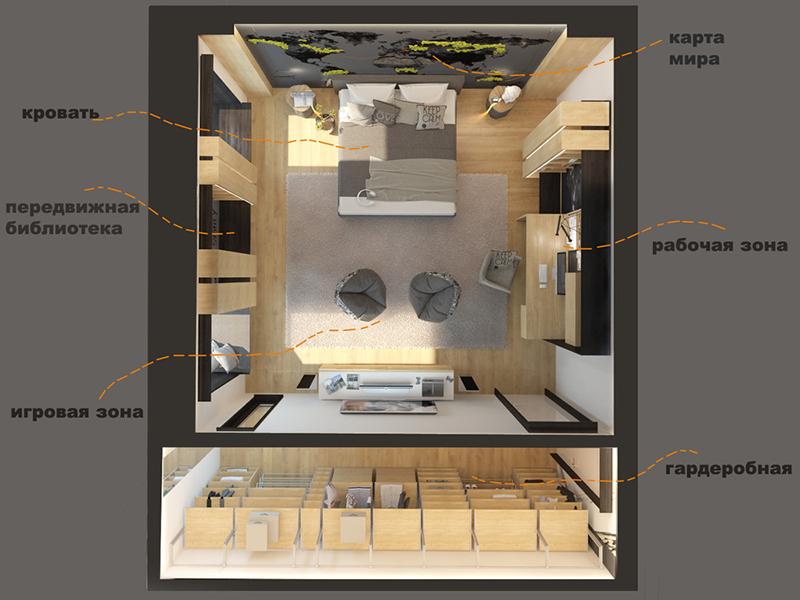 Дизайн-проект детской комнаты с обозначенными зонами - вид сверху